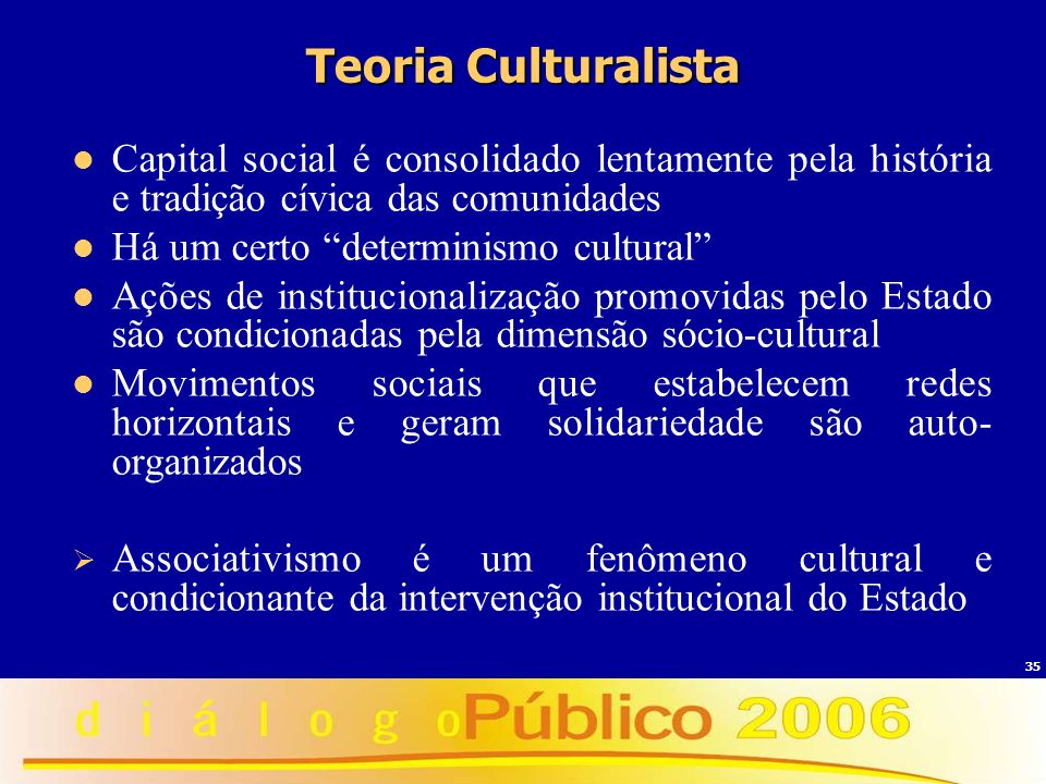 Teoria Culturalista Capital social é consolidado lentamente pela história e tradição cívica das comunidades.