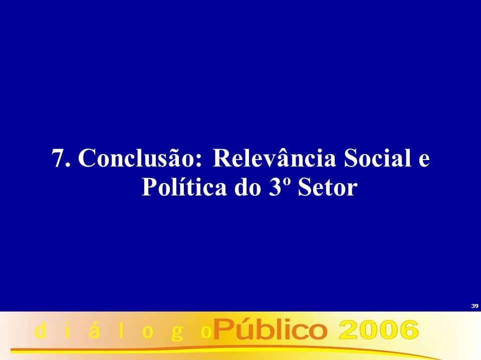 7. Conclusão: Relevância Social e Política do 3º Setor