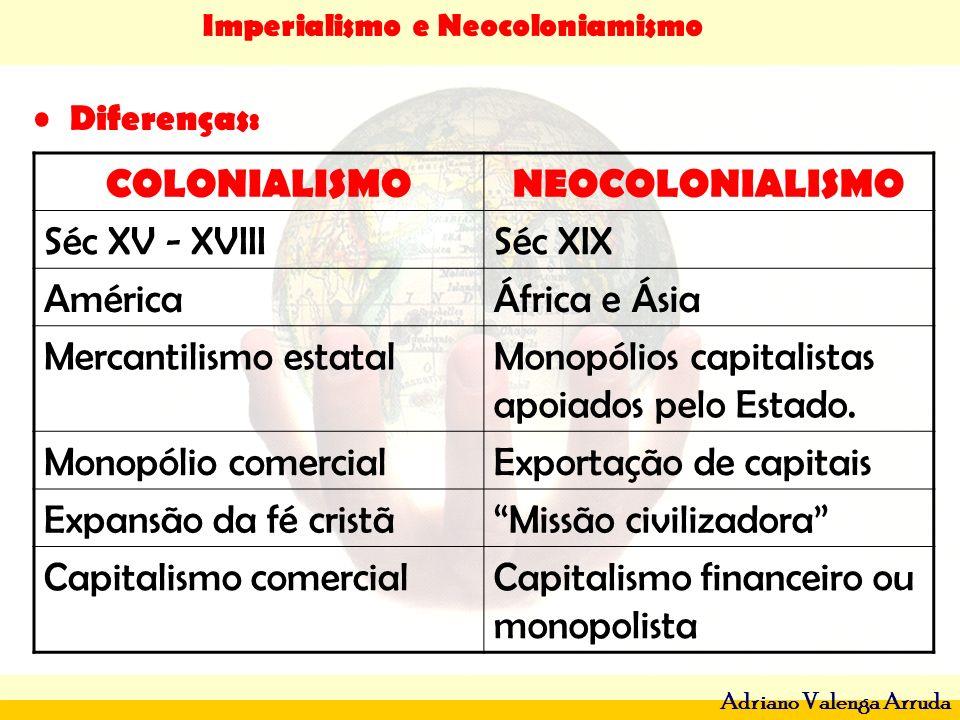 COLONIALISMO NEOCOLONIALISMO
