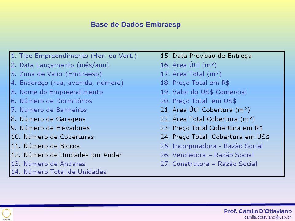 Base de Dados Embraesp Prof. Camila D'Ottaviano