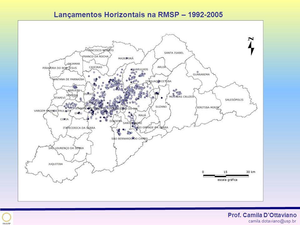 Lançamentos Horizontais na RMSP – 1992-2005