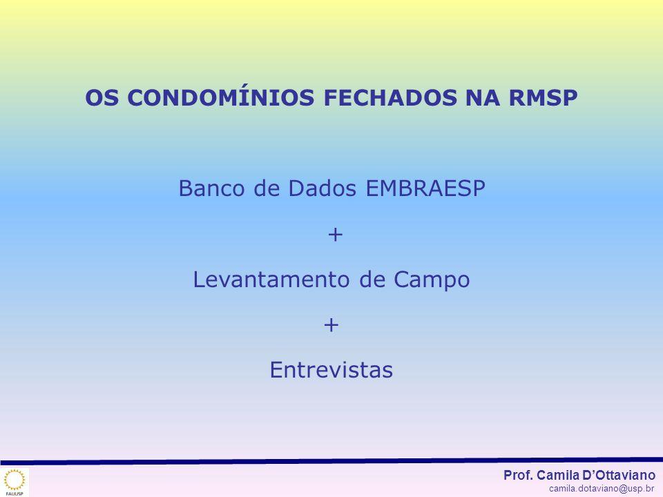 OS CONDOMÍNIOS FECHADOS NA RMSP