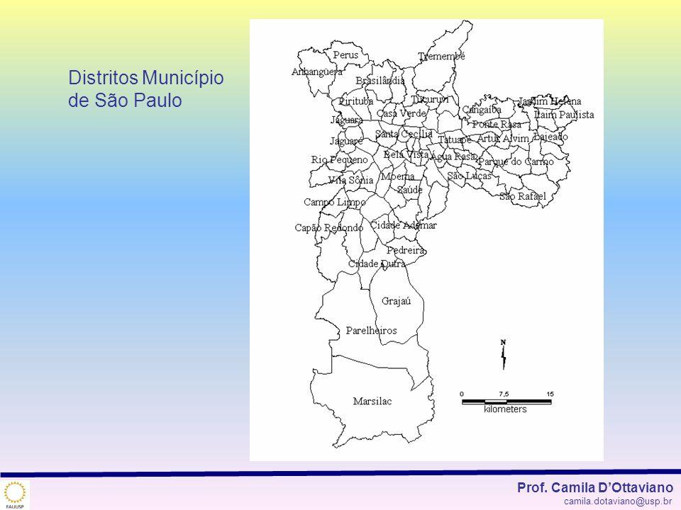 Distritos Município de São Paulo Prof. Camila D'Ottaviano