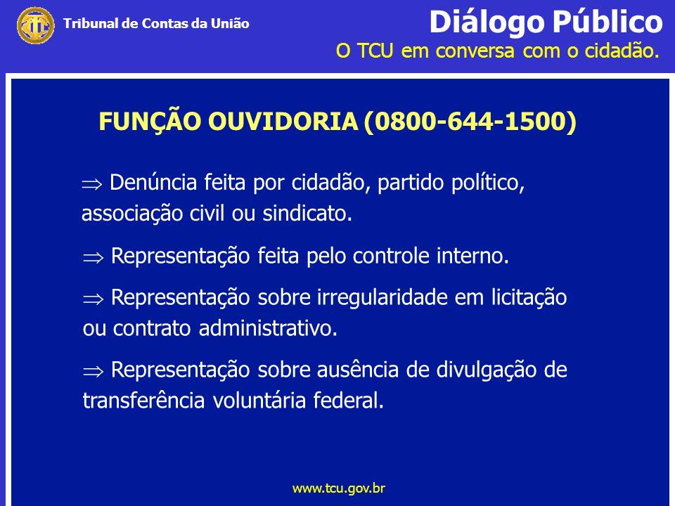 FUNÇÃO OUVIDORIA (0800-644-1500) Denúncia feita por cidadão, partido político, associação civil ou sindicato.