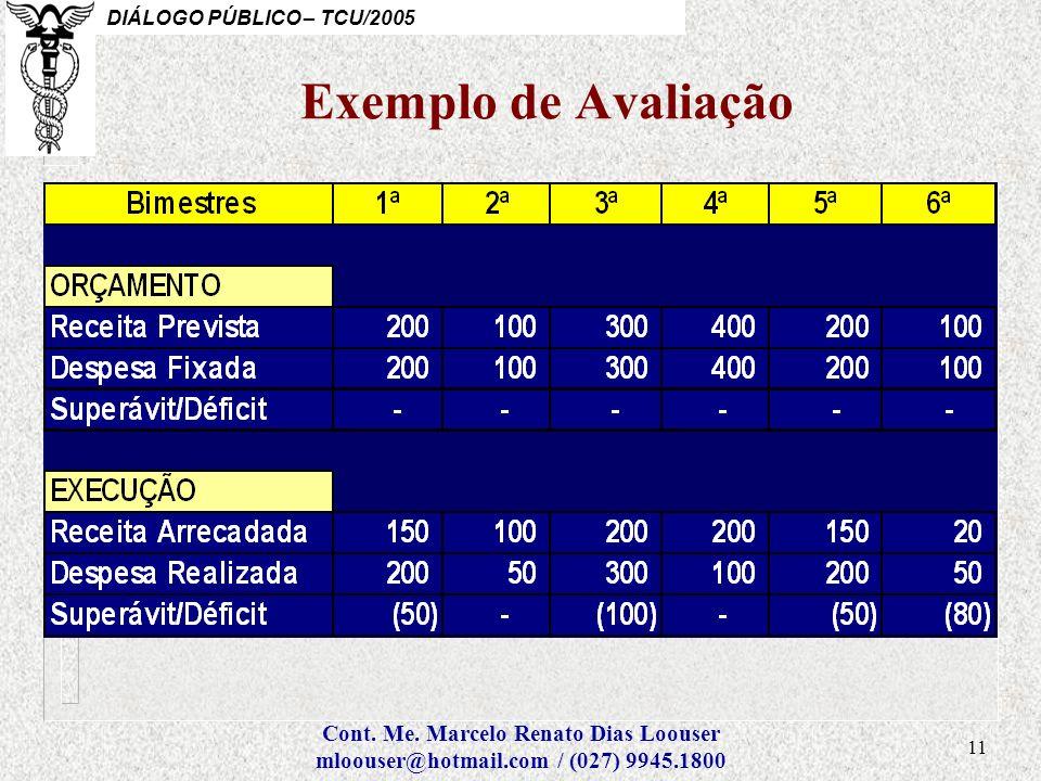Exemplo de Avaliação Cont. Me. Marcelo Renato Dias Loouser