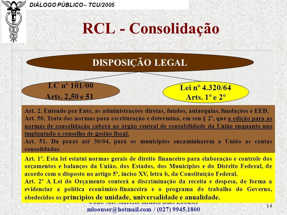RCL - Consolidação DISPOSIÇÃO LEGAL LC nº 101/00 Lei nº 4.320/64