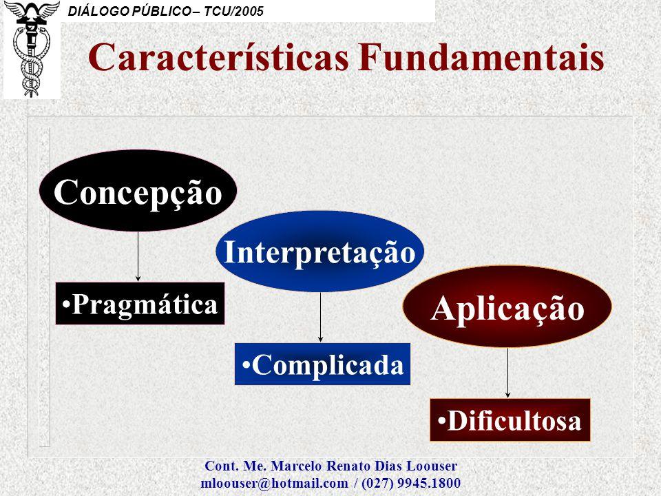 Características Fundamentais