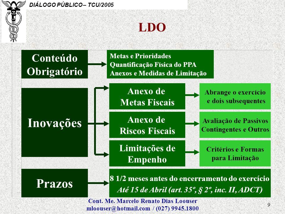 LDO Inovações Prazos Conteúdo Obrigatório Anexo de Metas Fiscais