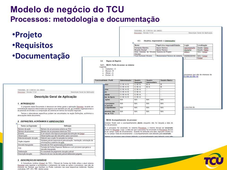 Modelo de negócio do TCU Processos: metodologia e documentação