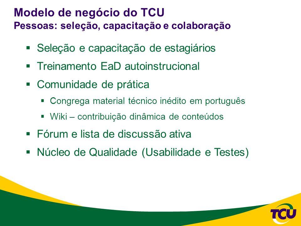 Modelo de negócio do TCU Pessoas: seleção, capacitação e colaboração