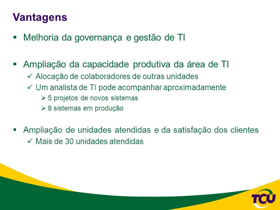 Vantagens Melhoria da governança e gestão de TI