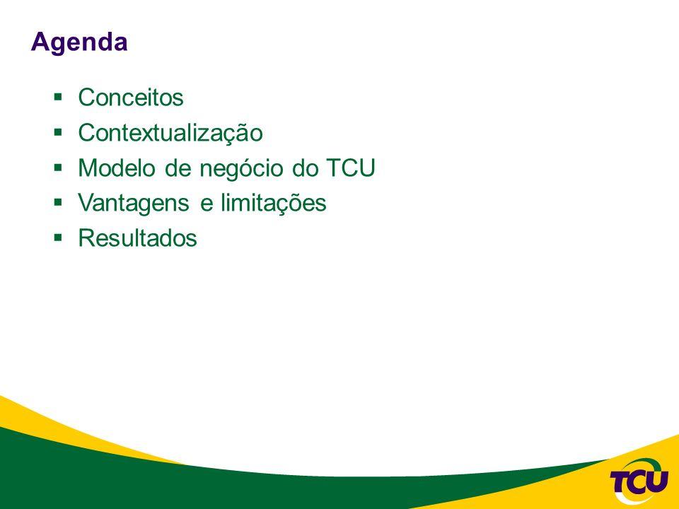 Agenda Conceitos Contextualização Modelo de negócio do TCU