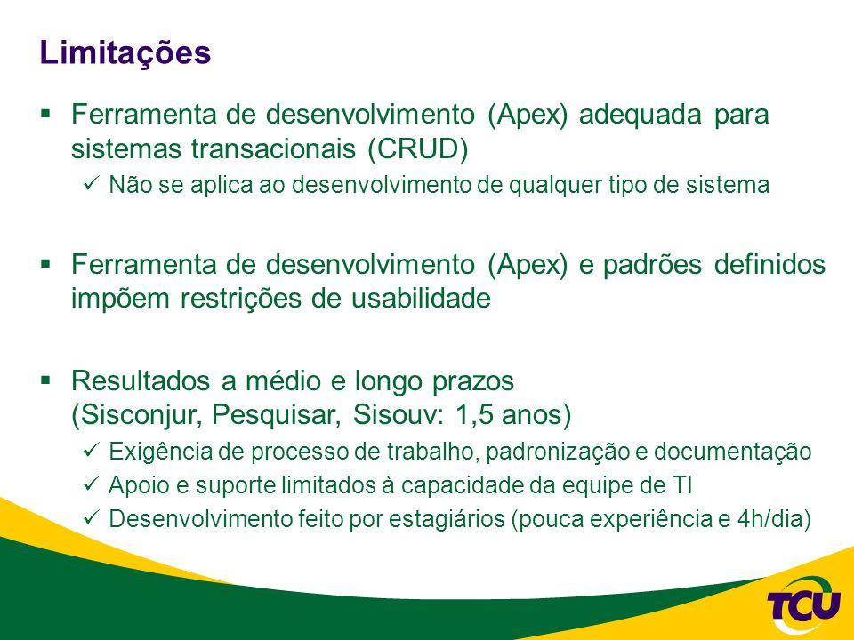 LimitaçõesFerramenta de desenvolvimento (Apex) adequada para sistemas transacionais (CRUD)
