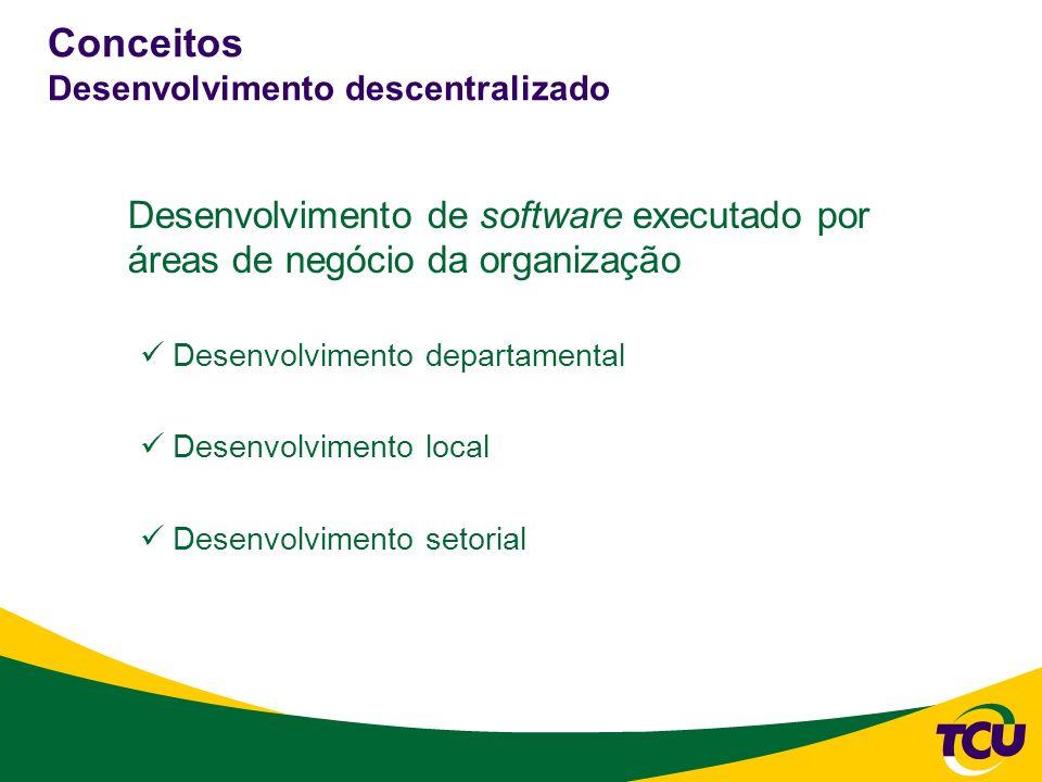 Conceitos Desenvolvimento descentralizado