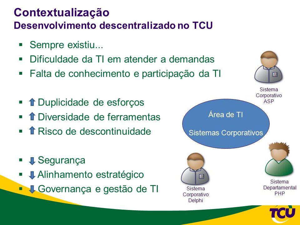 Contextualização Desenvolvimento descentralizado no TCU