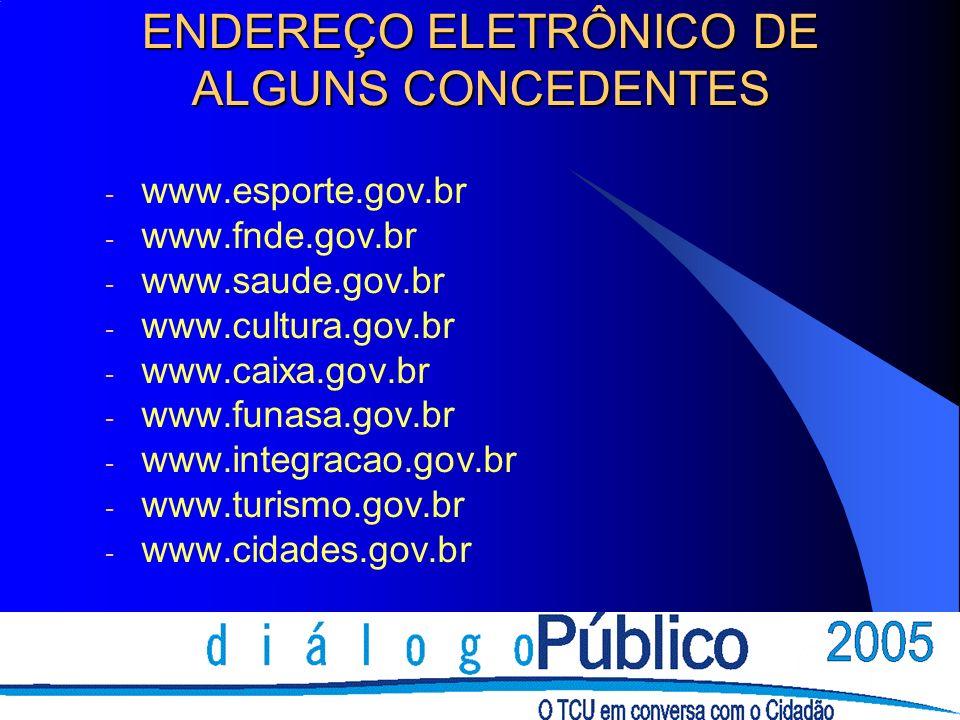 ENDEREÇO ELETRÔNICO DE ALGUNS CONCEDENTES