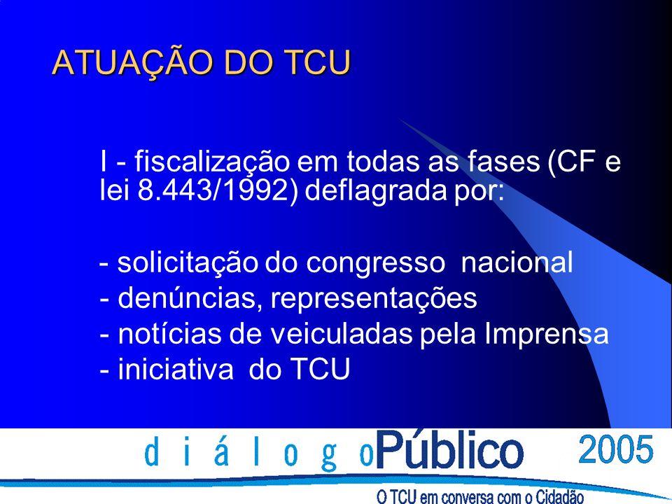 ATUAÇÃO DO TCU I - fiscalização em todas as fases (CF e lei 8.443/1992) deflagrada por: - solicitação do congresso nacional.