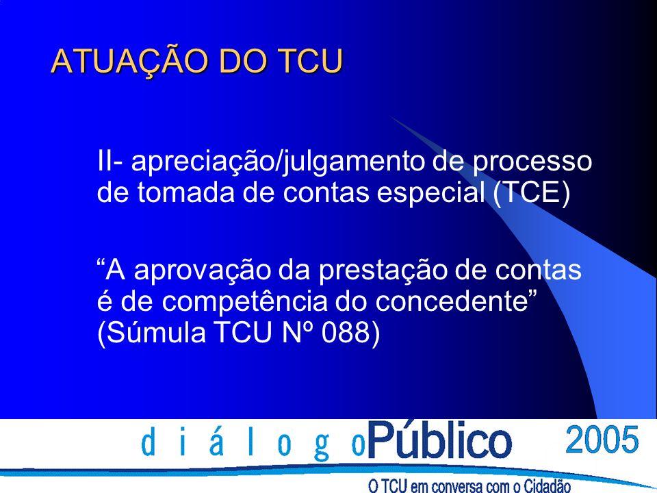 ATUAÇÃO DO TCU II- apreciação/julgamento de processo de tomada de contas especial (TCE)