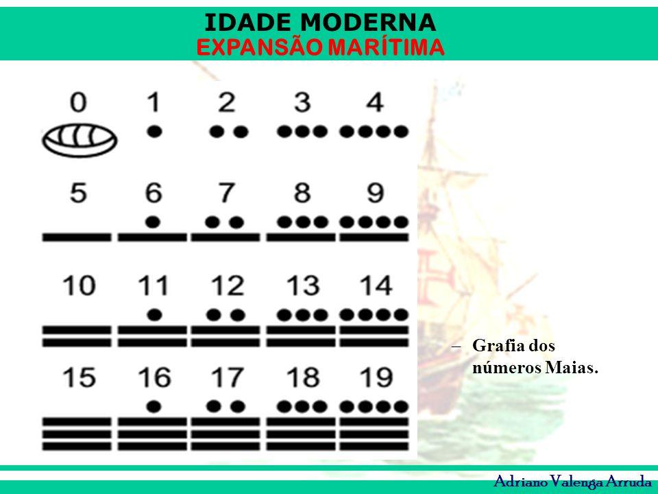Grafia dos números Maias.