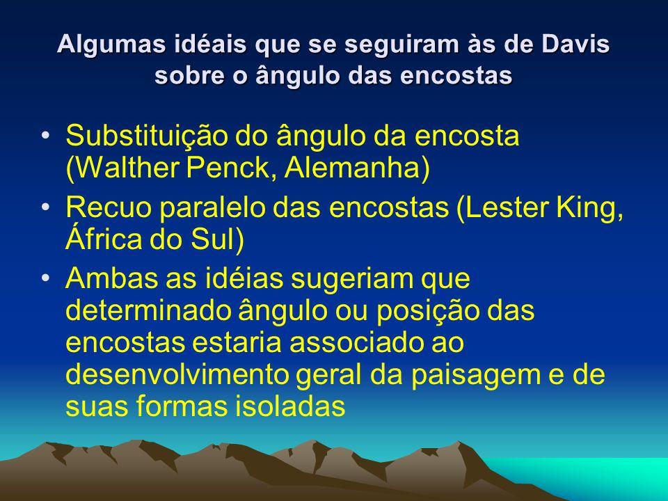Algumas idéais que se seguiram às de Davis sobre o ângulo das encostas