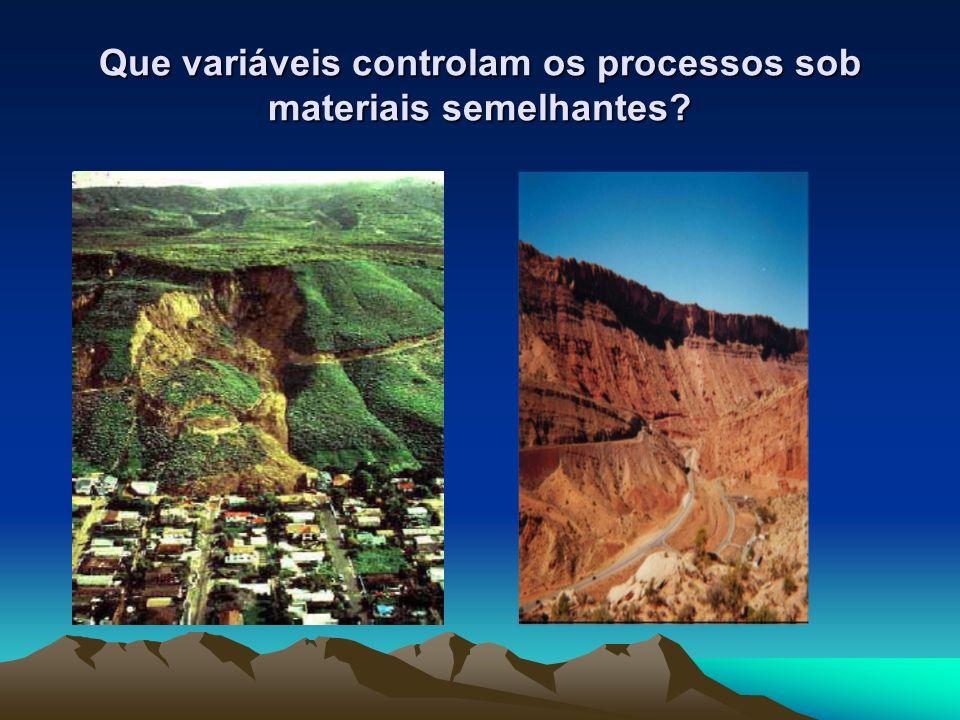 Que variáveis controlam os processos sob materiais semelhantes