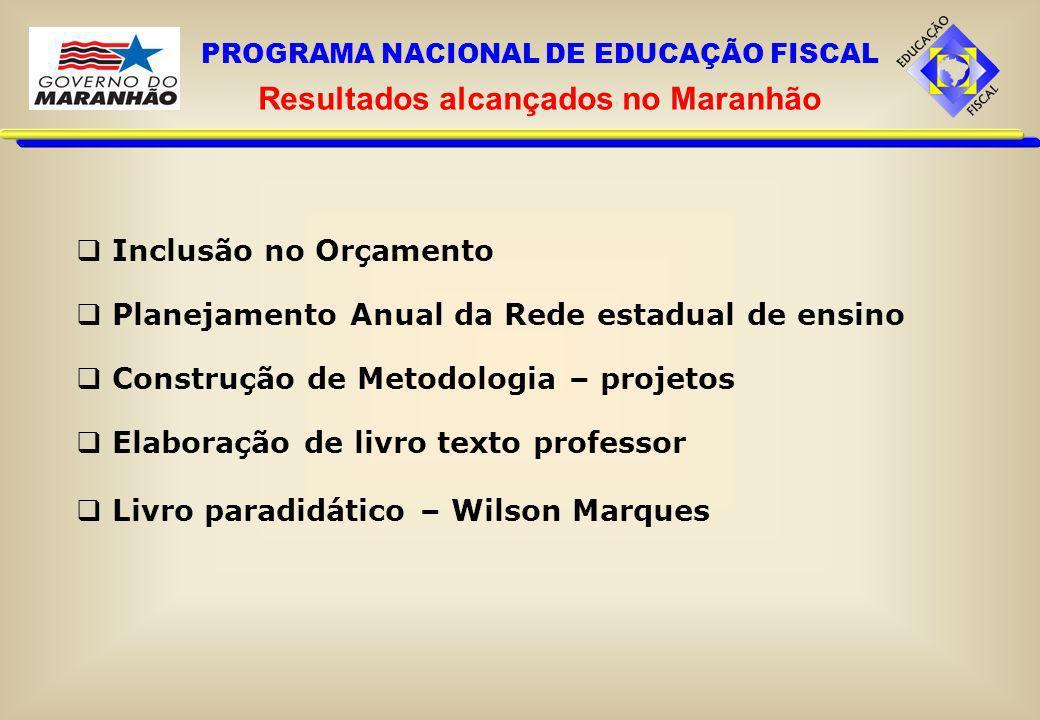 Resultados alcançados no Maranhão