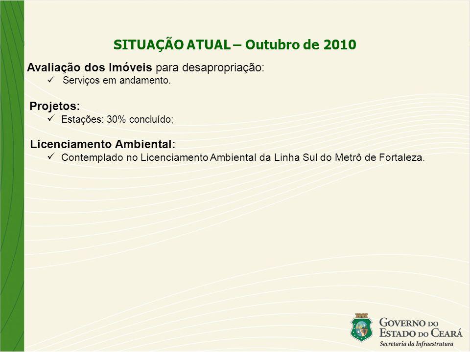 SITUAÇÃO ATUAL – Outubro de 2010