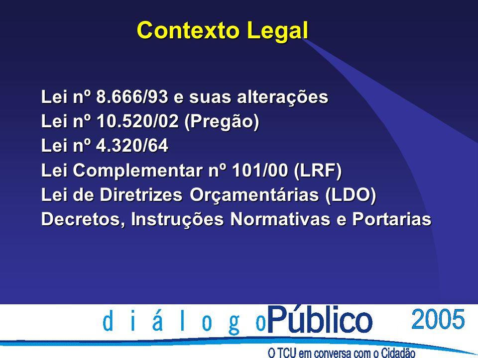 Contexto Legal Lei nº 8. 666/93 e suas alterações Lei nº 10