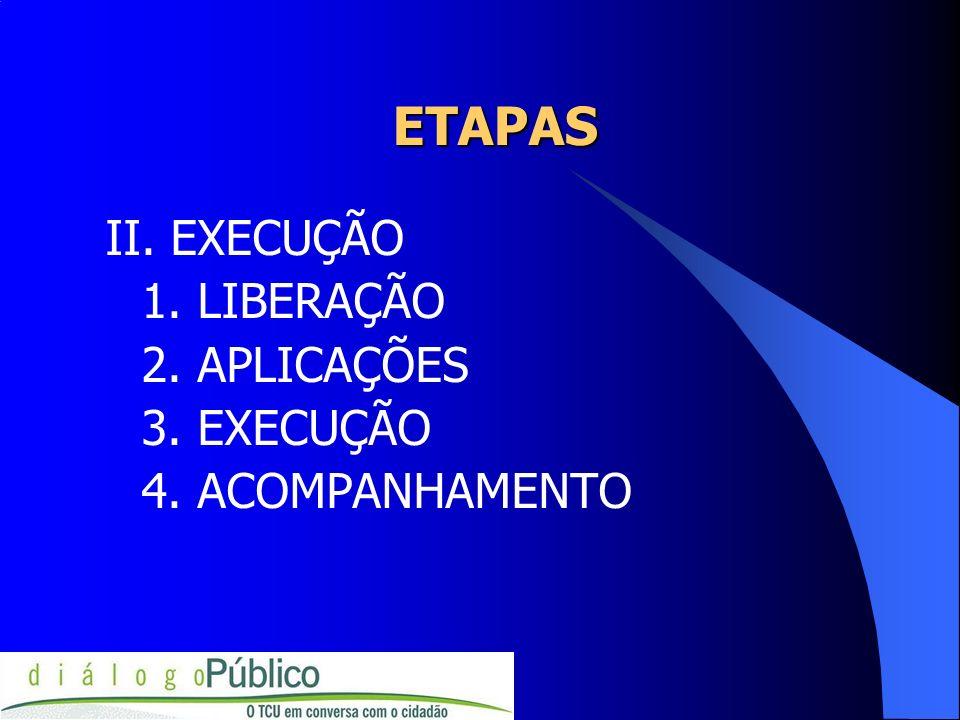 ETAPAS II. EXECUÇÃO 1. LIBERAÇÃO 2. APLICAÇÕES 3. EXECUÇÃO
