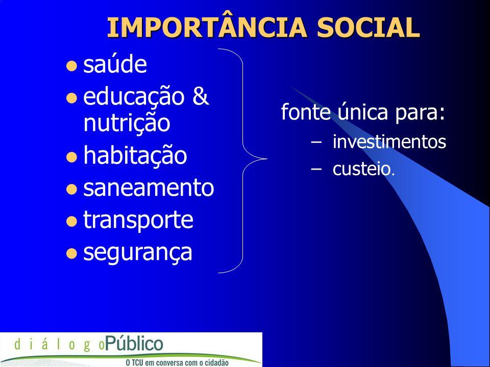 IMPORTÂNCIA SOCIAL saúde educação & nutrição habitação saneamento
