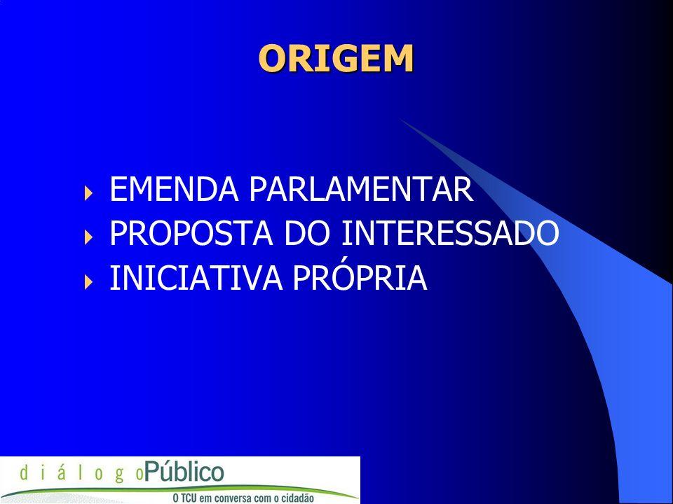 ORIGEM EMENDA PARLAMENTAR PROPOSTA DO INTERESSADO INICIATIVA PRÓPRIA