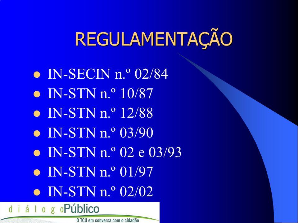 REGULAMENTAÇÃO IN-SECIN n.º 02/84 IN-STN n.º 10/87 IN-STN n.º 12/88