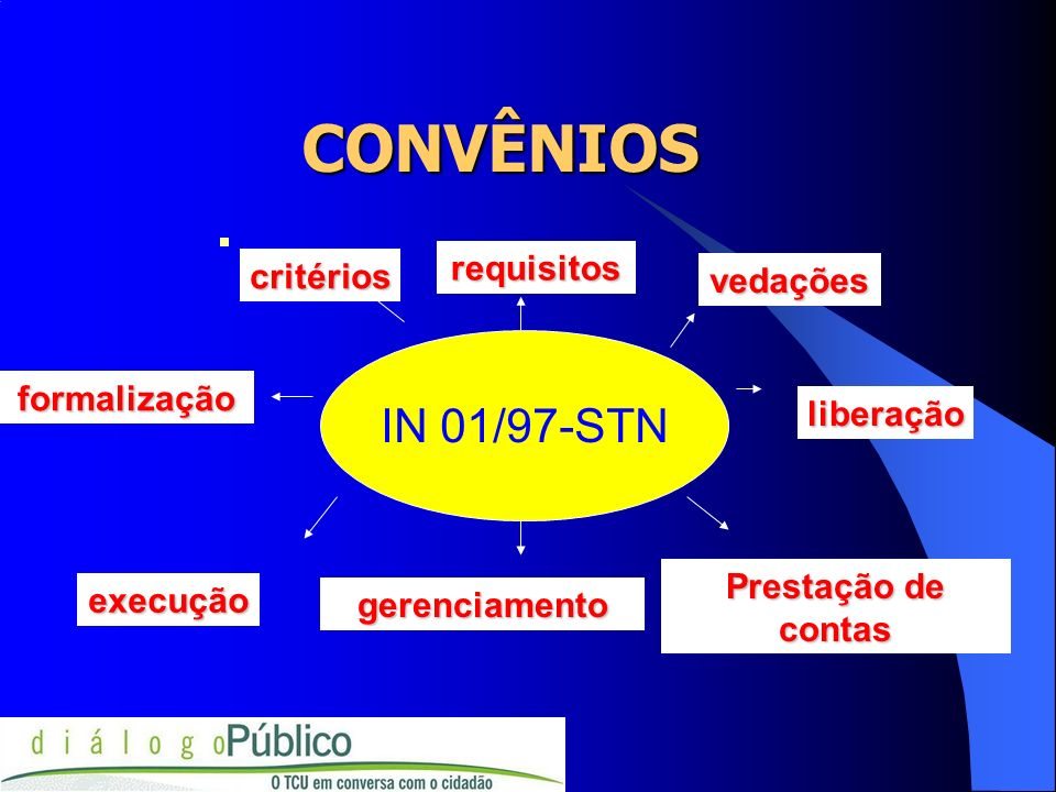 IN 01/97-STN CONVÊNIOS requisitos critérios vedações formalização