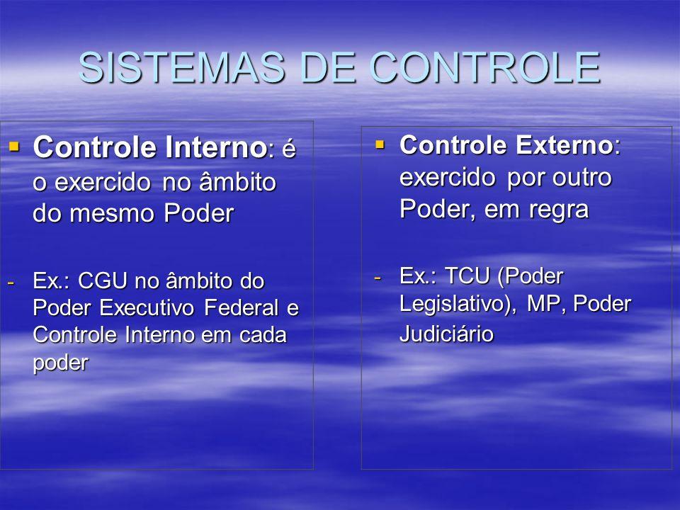 SISTEMAS DE CONTROLE Controle Interno: é o exercido no âmbito do mesmo Poder.
