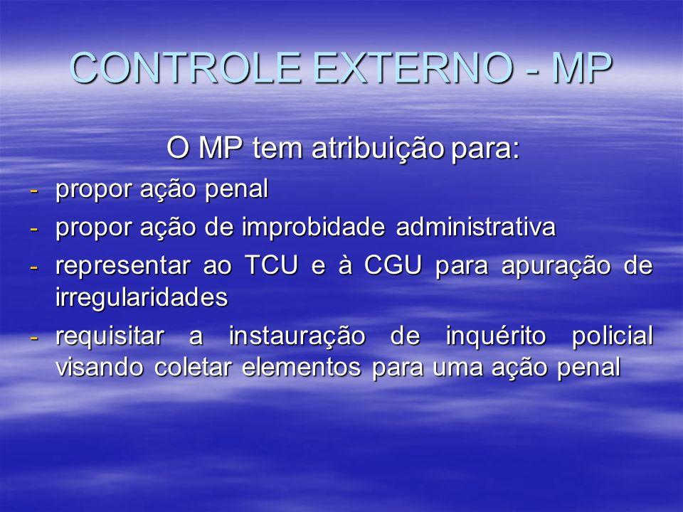 CONTROLE EXTERNO - MP O MP tem atribuição para: propor ação penal