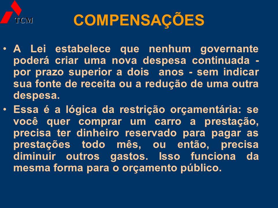 TCM COMPENSAÇÕES.