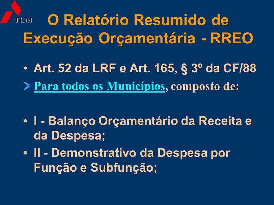 O Relatório Resumido de Execução Orçamentária - RREO