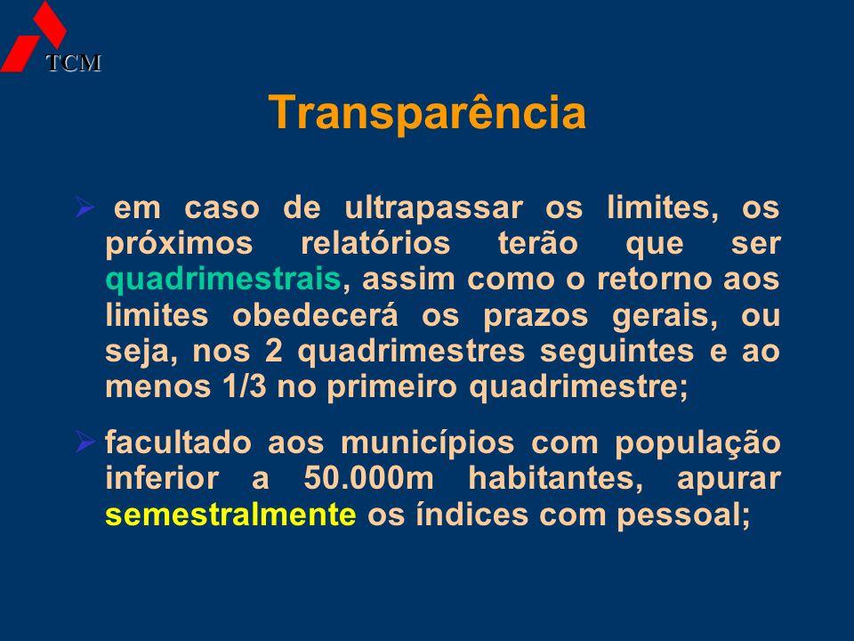 TCM Transparência.