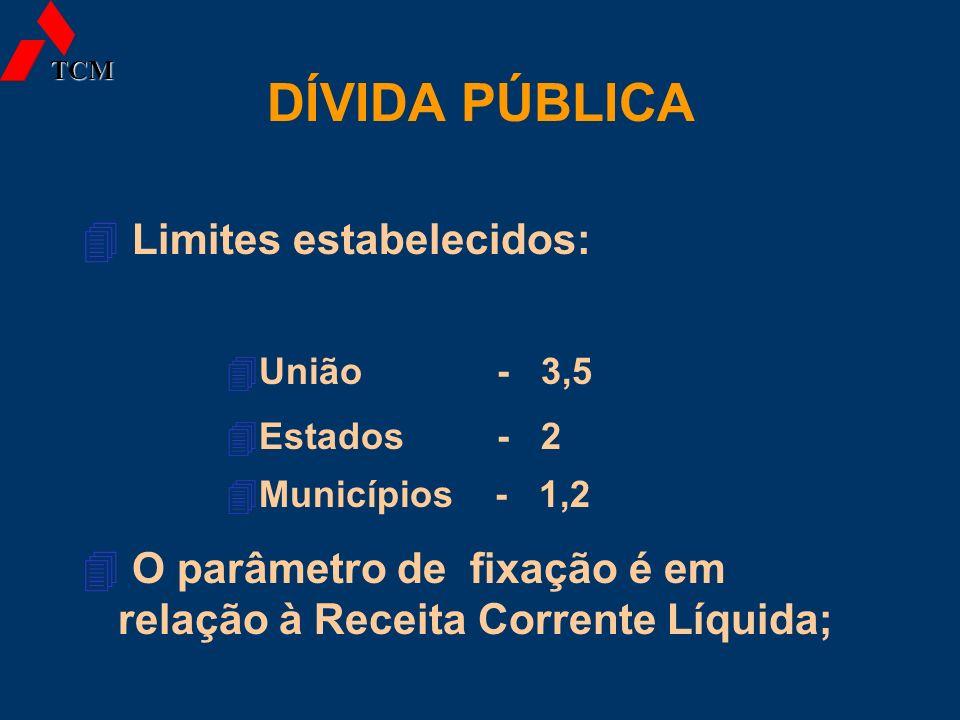 DÍVIDA PÚBLICA Limites estabelecidos: