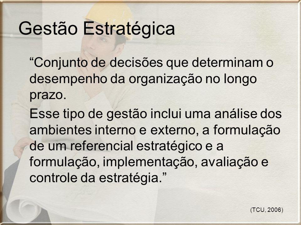 Gestão Estratégica Conjunto de decisões que determinam o desempenho da organização no longo prazo.