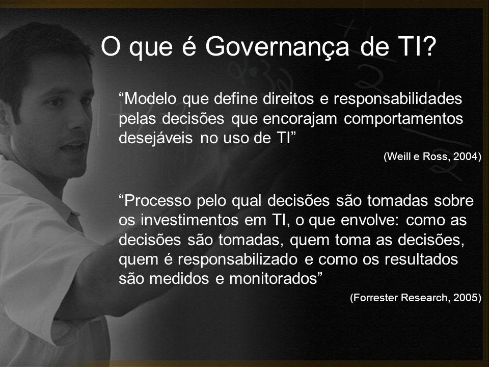 O que é Governança de TI Modelo que define direitos e responsabilidades pelas decisões que encorajam comportamentos desejáveis no uso de TI