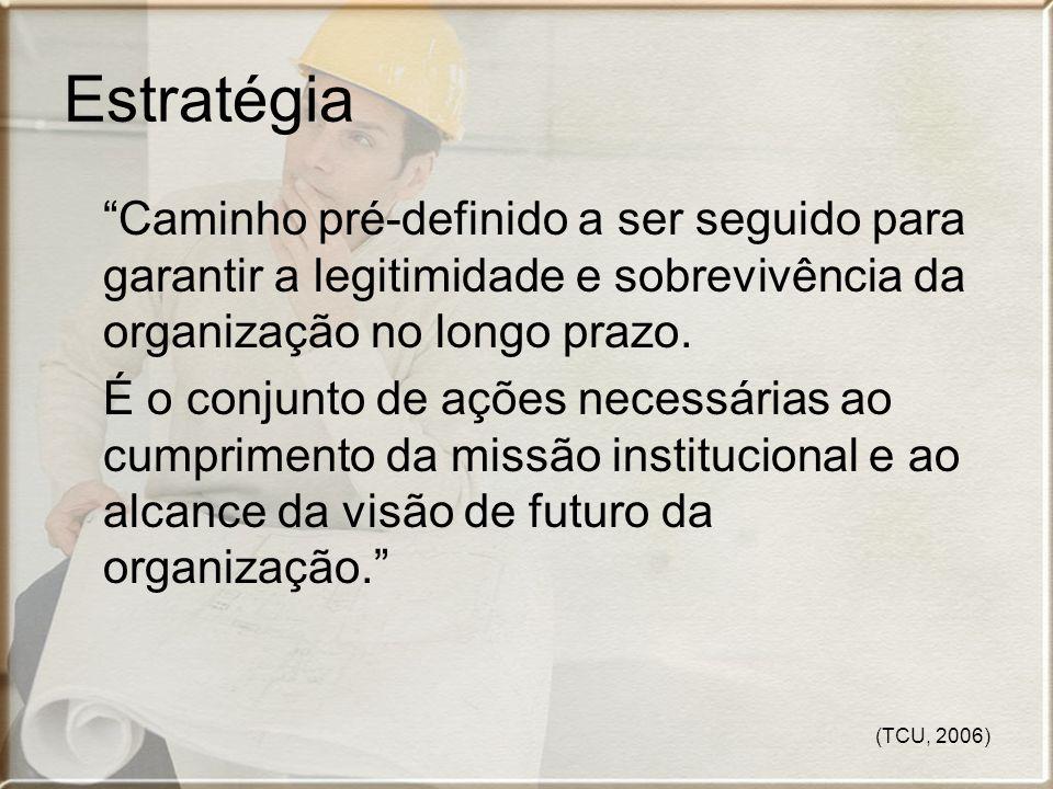 Estratégia Caminho pré-definido a ser seguido para garantir a legitimidade e sobrevivência da organização no longo prazo.