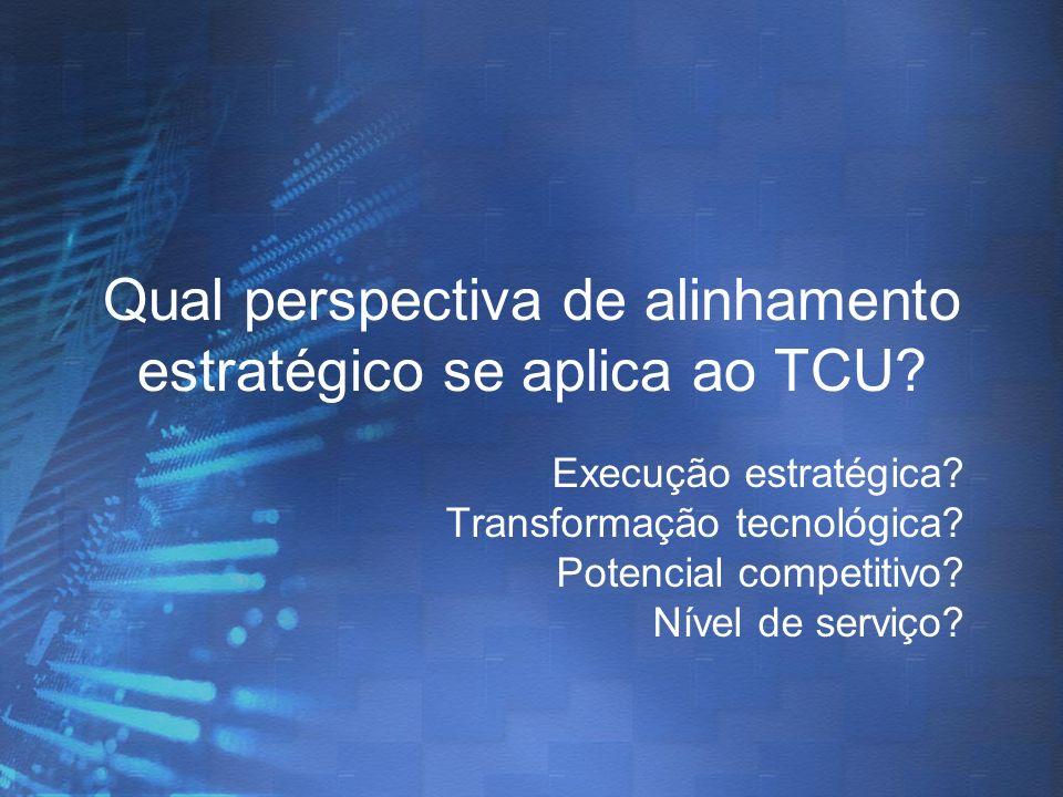 Qual perspectiva de alinhamento estratégico se aplica ao TCU