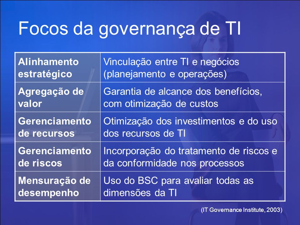 Focos da governança de TI