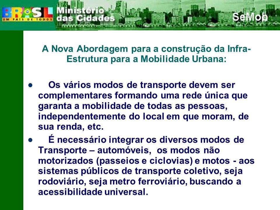 A Nova Abordagem para a construção da Infra-Estrutura para a Mobilidade Urbana: