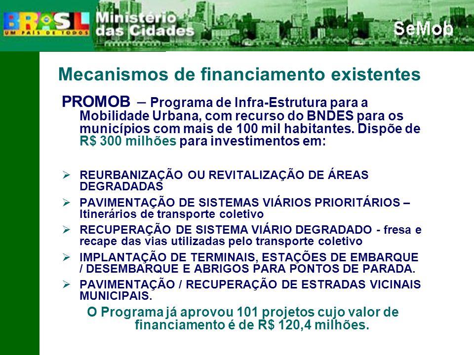 Mecanismos de financiamento existentes