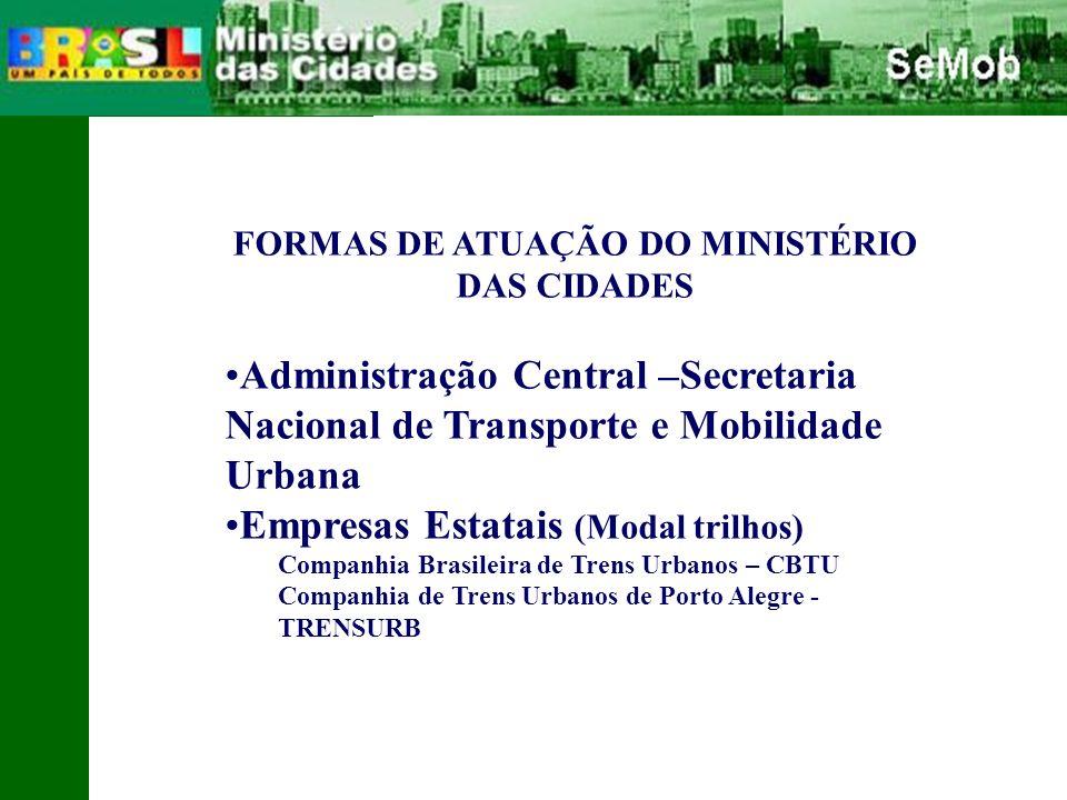 FORMAS DE ATUAÇÃO DO MINISTÉRIO DAS CIDADES