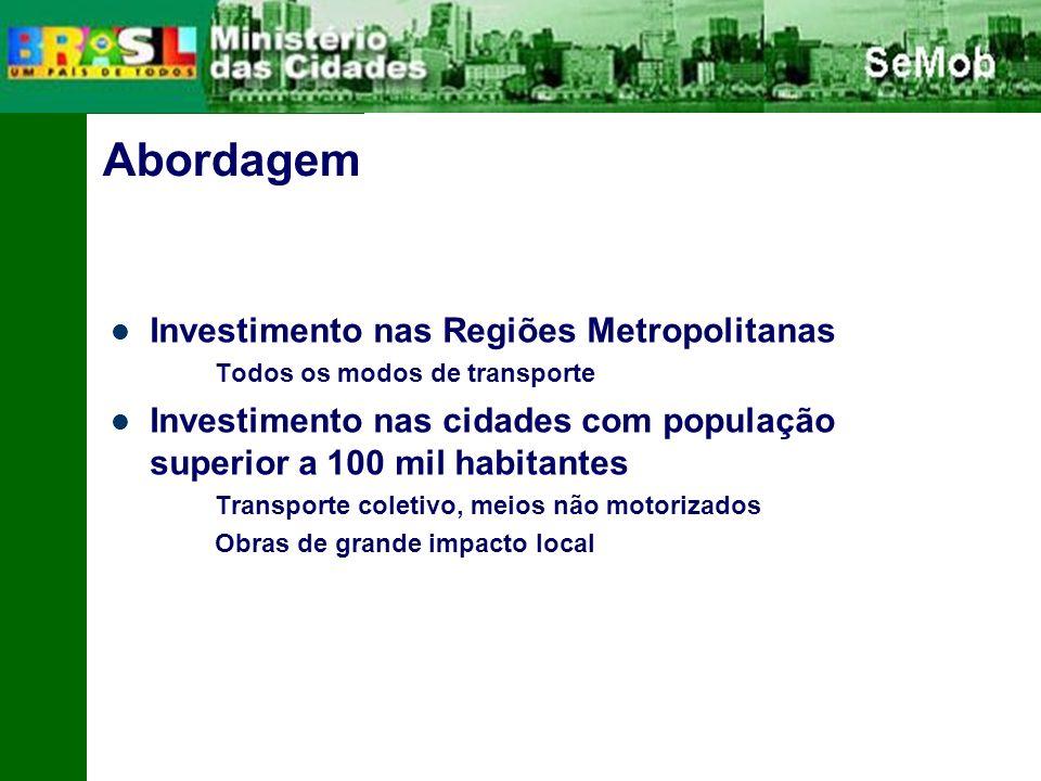 Abordagem Investimento nas Regiões Metropolitanas