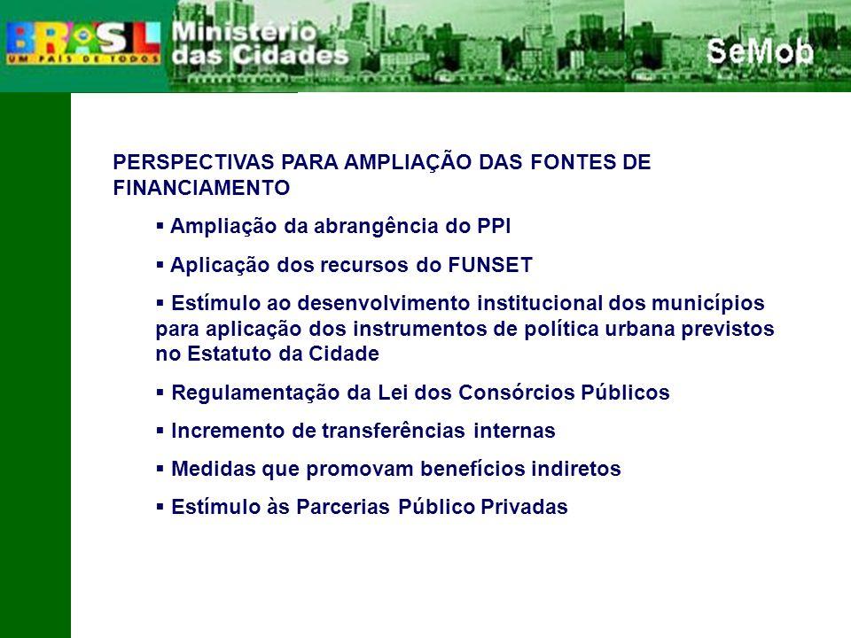 PERSPECTIVAS PARA AMPLIAÇÃO DAS FONTES DE FINANCIAMENTO