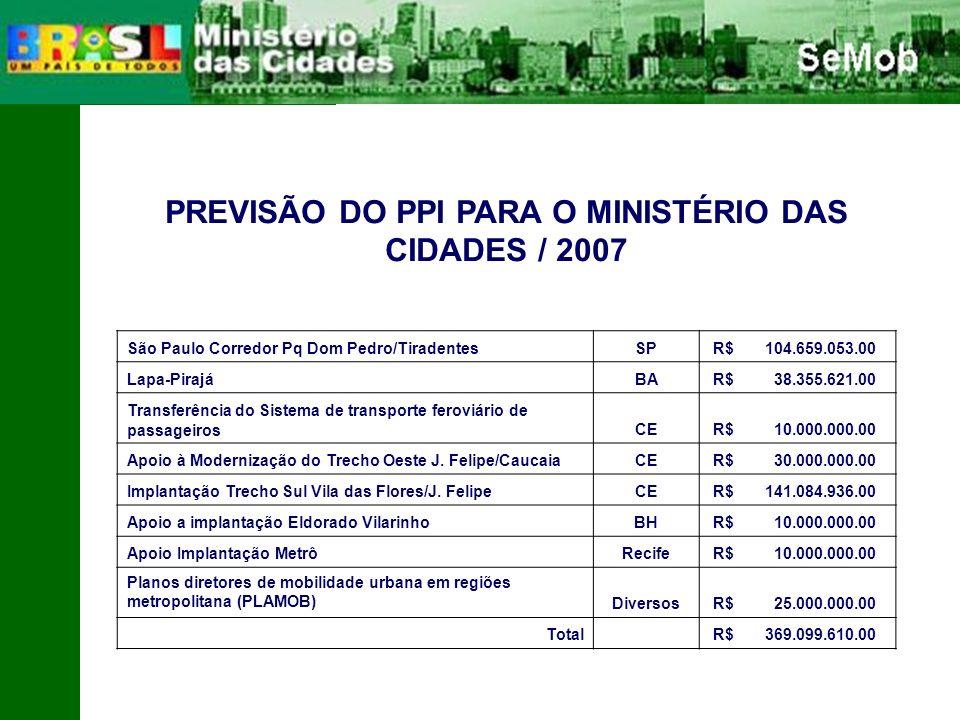 PREVISÃO DO PPI PARA O MINISTÉRIO DAS CIDADES / 2007